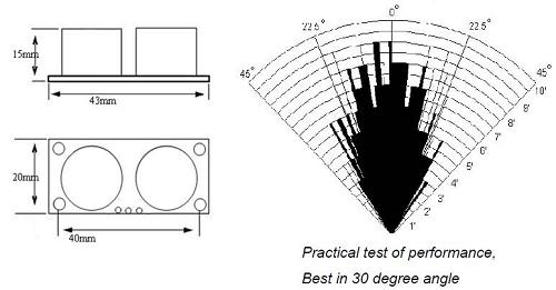 hc-sr04 ultra sonic range sensor